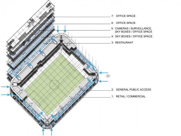 Telenor Arena plan